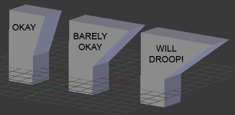 45-degree rule of 3d modeling