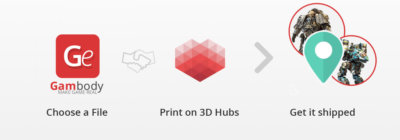 Gambody Partners with 3DHubs – Press Release by Gambody