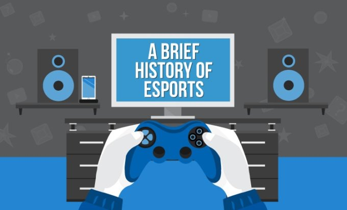 A Brief History of eSports [Infographic]