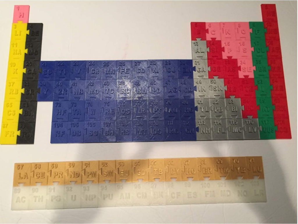 periodic table 3d printed puzzle
