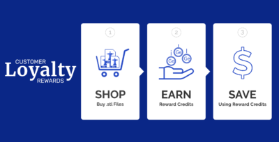 Customer Loyalty Rewards