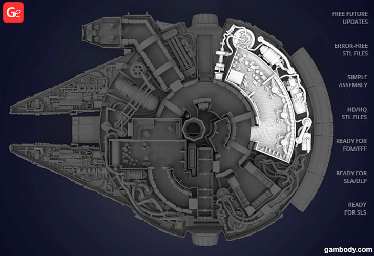 Millennium Falcon hyperdrive and engineering bay