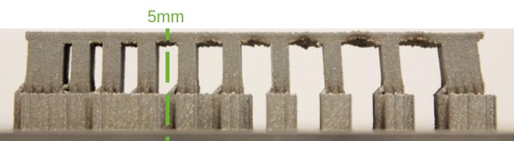 5 mm rule for bridges