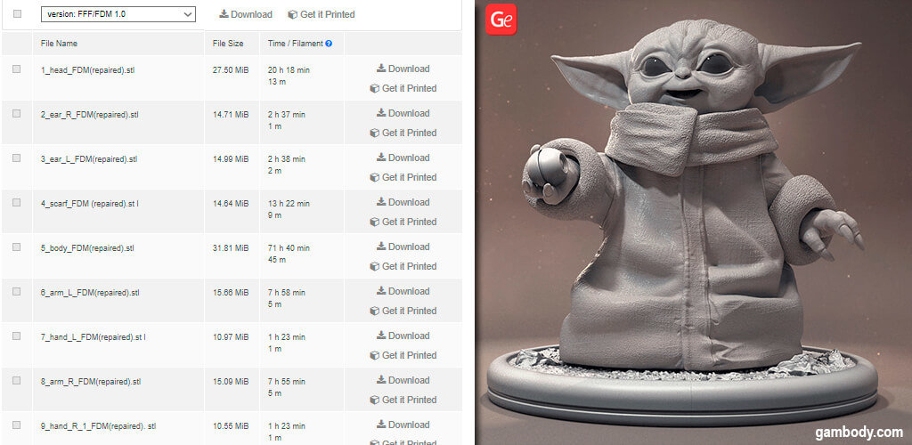 Why one 3D printing model has many STL files guide for beginners