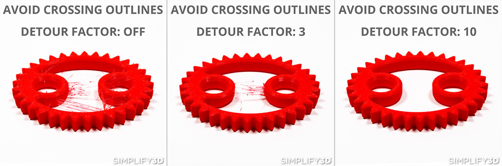 Avoid Crossing Outlines for Travel Movements